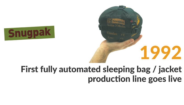 first fully automated sleeping bag & jacket production line